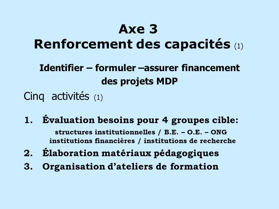 Axe 3 Renforcement des capacités (1) Identifier – formuler –assurer financement des projets MDP Cinq activités (1) 1.Évaluation besoins pour 4 groupes cible: structures institutionnelles / B.E.