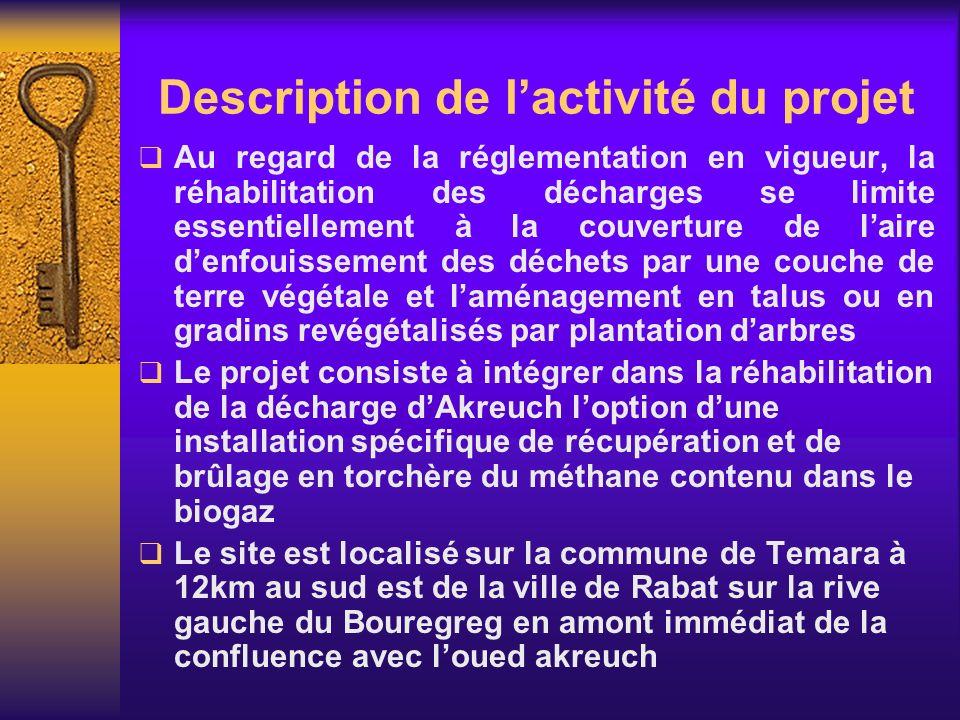 Description de lactivité du projet Au regard de la réglementation en vigueur, la réhabilitation des décharges se limite essentiellement à la couvertur