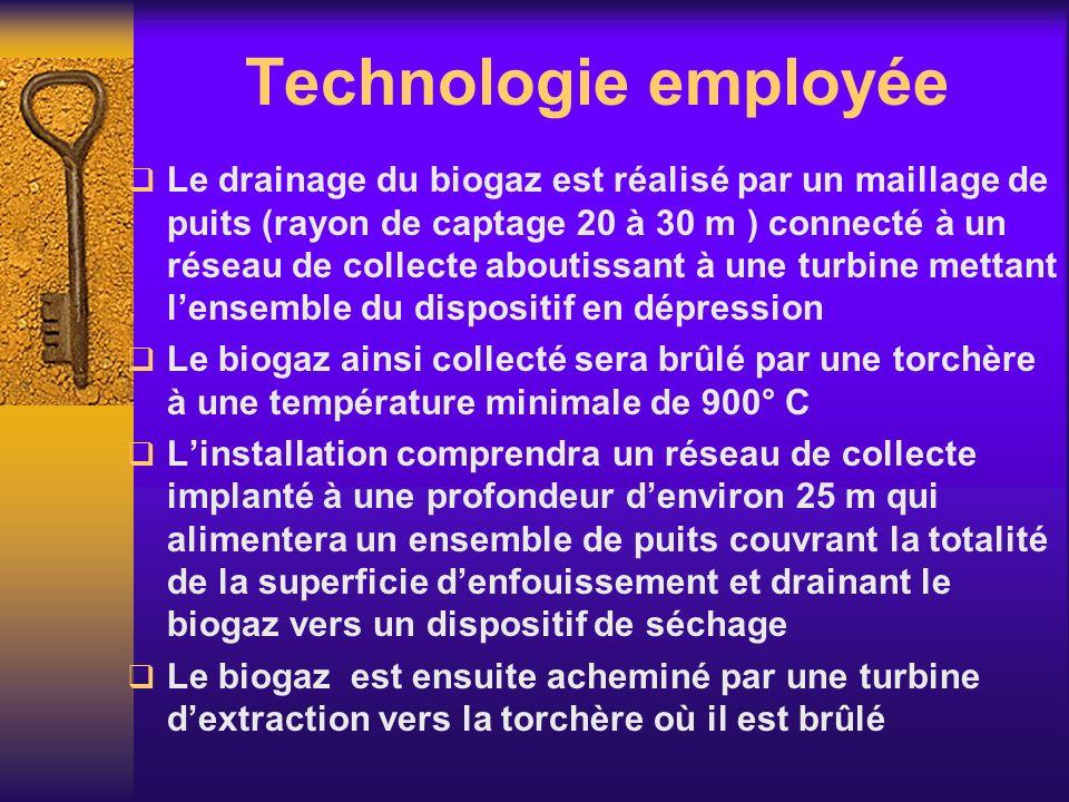 Technologie employée Le drainage du biogaz est réalisé par un maillage de puits (rayon de captage 20 à 30 m ) connecté à un réseau de collecte aboutis