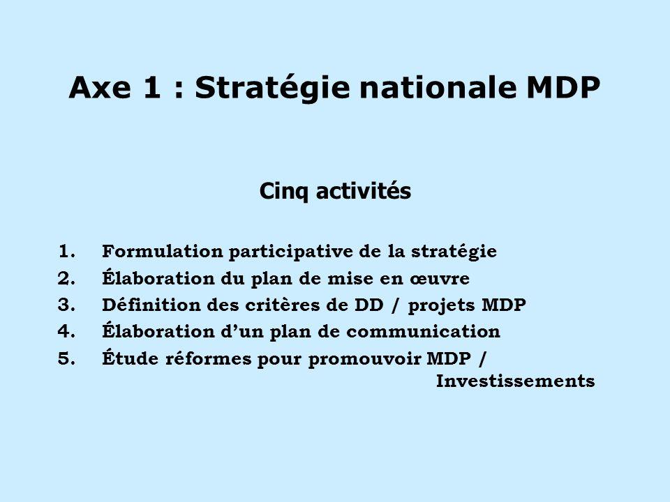 Axe 1 : Stratégie nationale MDP Cinq activités 1.Formulation participative de la stratégie 2.Élaboration du plan de mise en œuvre 3.Définition des critères de DD / projets MDP 4.Élaboration dun plan de communication 5.Étude réformes pour promouvoir MDP / Investissements
