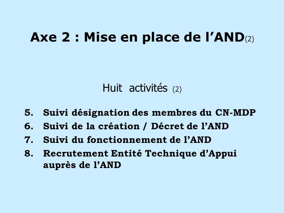Axe 2 : Mise en place de lAND (2) Huit activités (2) 5.