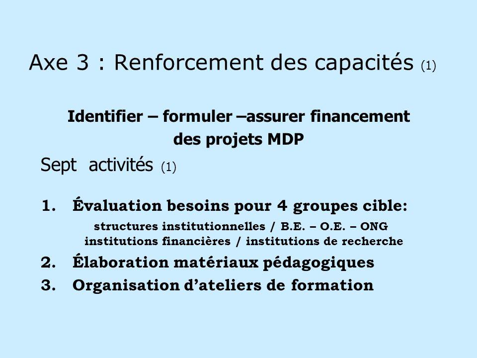 Axe 3 : Renforcement des capacités (1) Identifier – formuler –assurer financement des projets MDP Sept activités (1) 1.Évaluation besoins pour 4 groupes cible: structures institutionnelles / B.E.