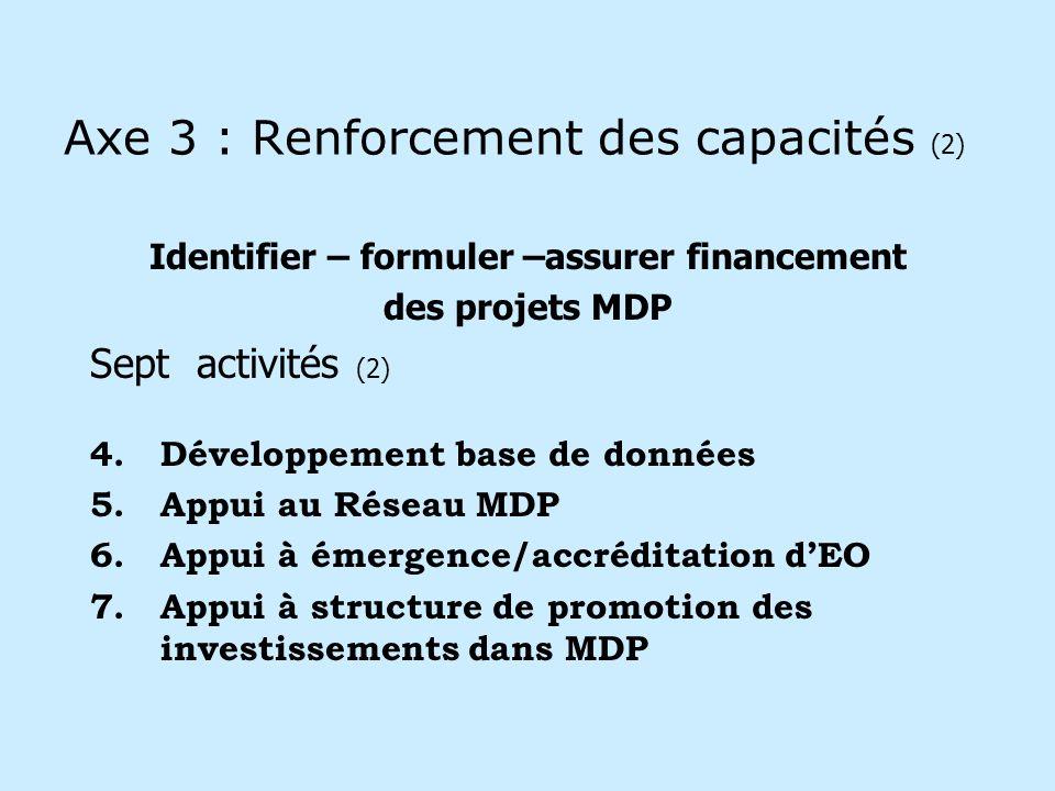 Axe 3 : Renforcement des capacités (2) Identifier – formuler –assurer financement des projets MDP Sept activités (2) 4.Développement base de données 5.Appui au Réseau MDP 6.Appui à émergence/accréditation dEO 7.Appui à structure de promotion des investissements dans MDP