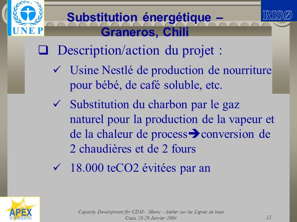 Capacity Development for CDM - Maroc - Atelier sur les Lignes de base Casa, 28-29 Janvier 2004 11 Substitution énergétique – Graneros, Chili Descripti