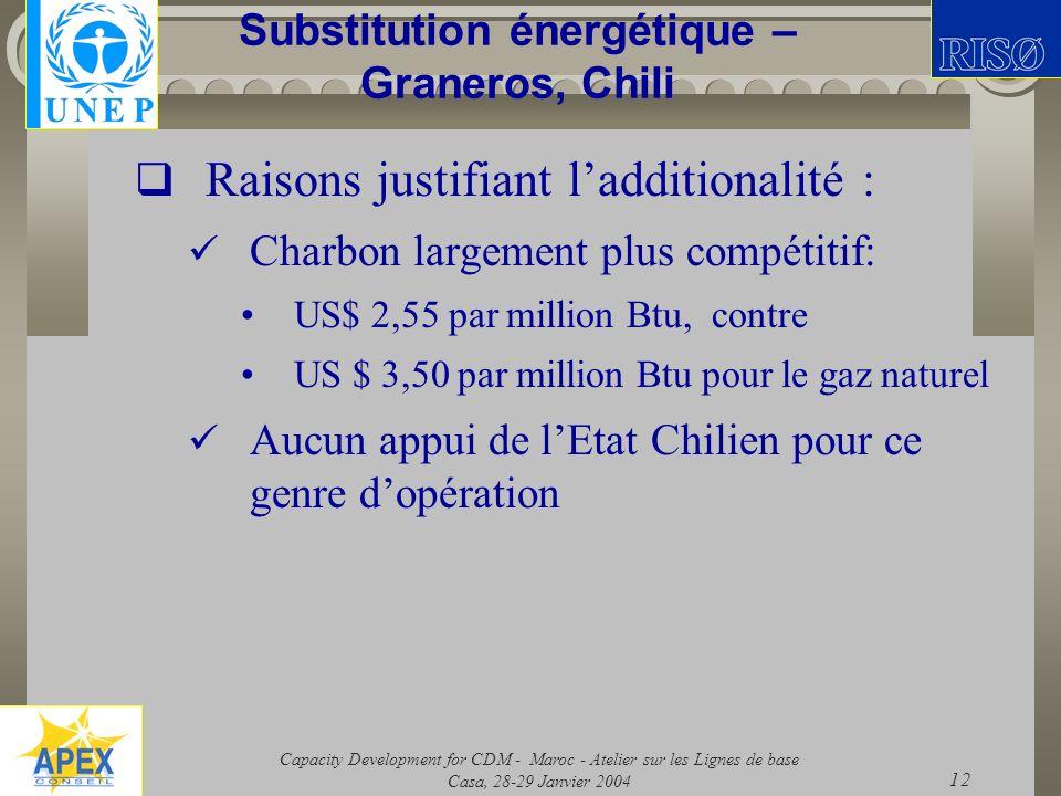 Capacity Development for CDM - Maroc - Atelier sur les Lignes de base Casa, 28-29 Janvier 2004 12 Substitution énergétique – Graneros, Chili Raisons j