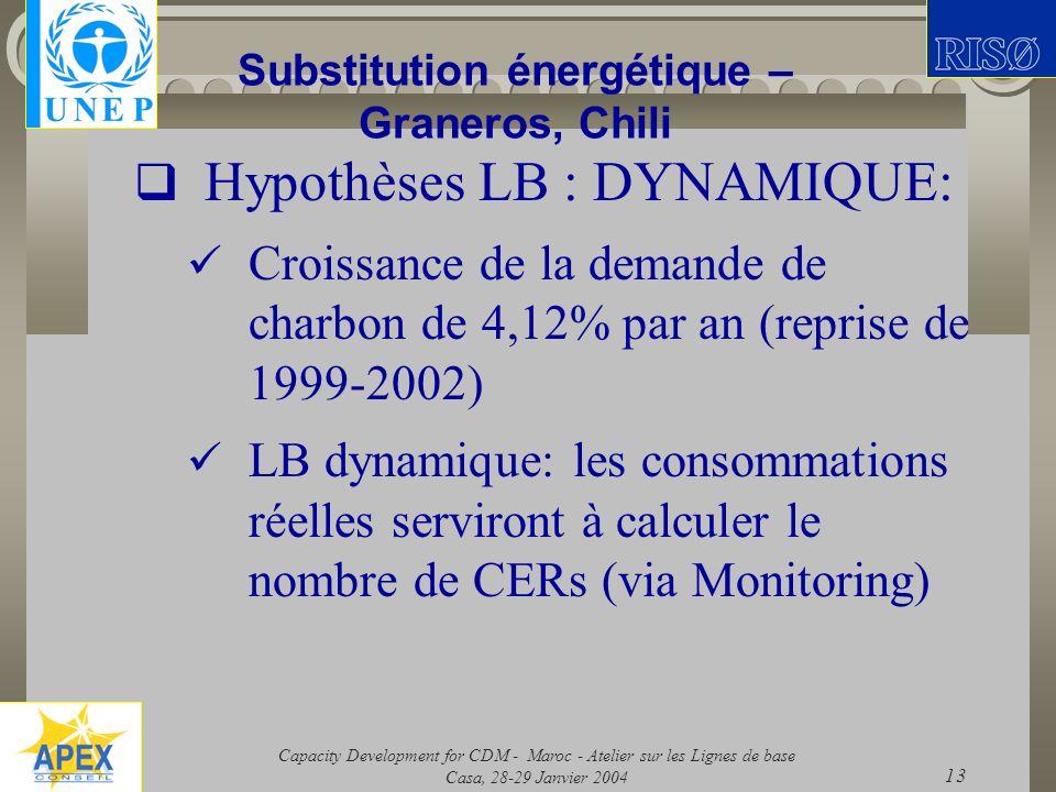 Capacity Development for CDM - Maroc - Atelier sur les Lignes de base Casa, 28-29 Janvier 2004 13 Substitution énergétique – Graneros, Chili Hypothèse