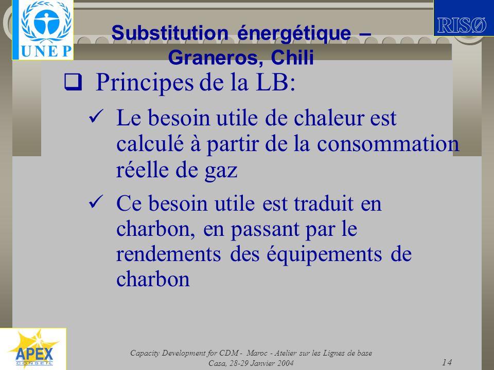 Capacity Development for CDM - Maroc - Atelier sur les Lignes de base Casa, 28-29 Janvier 2004 14 Substitution énergétique – Graneros, Chili Principes