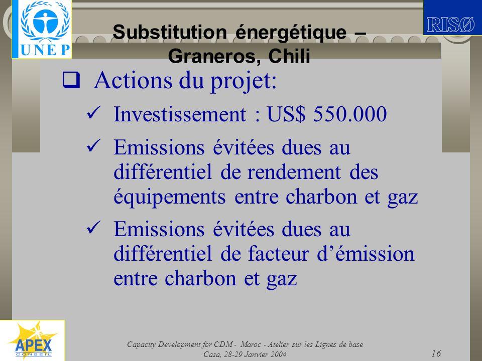 Capacity Development for CDM - Maroc - Atelier sur les Lignes de base Casa, 28-29 Janvier 2004 16 Substitution énergétique – Graneros, Chili Actions d