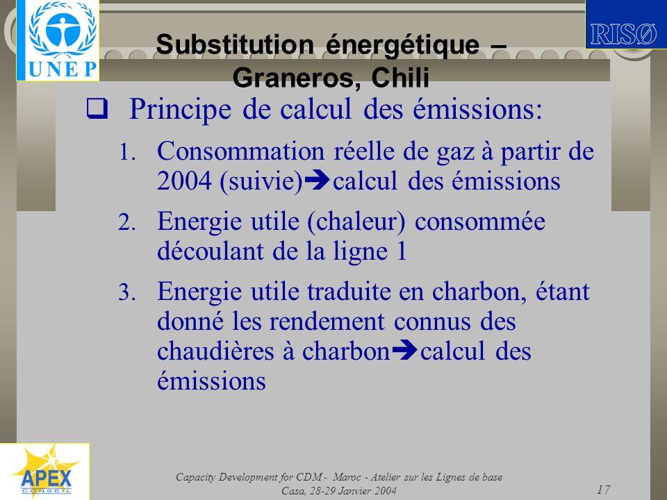 Capacity Development for CDM - Maroc - Atelier sur les Lignes de base Casa, 28-29 Janvier 2004 17 Substitution énergétique – Graneros, Chili Principe