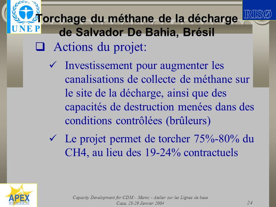 Capacity Development for CDM - Maroc - Atelier sur les Lignes de base Casa, 28-29 Janvier 2004 24 Torchage du méthane de la décharge de Salvador De Ba