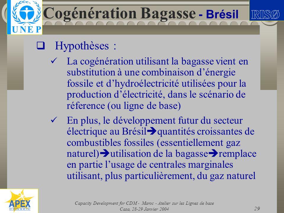 Capacity Development for CDM - Maroc - Atelier sur les Lignes de base Casa, 28-29 Janvier 2004 29 Cogénération Bagasse - Brésil Hypothèses : La cogéné