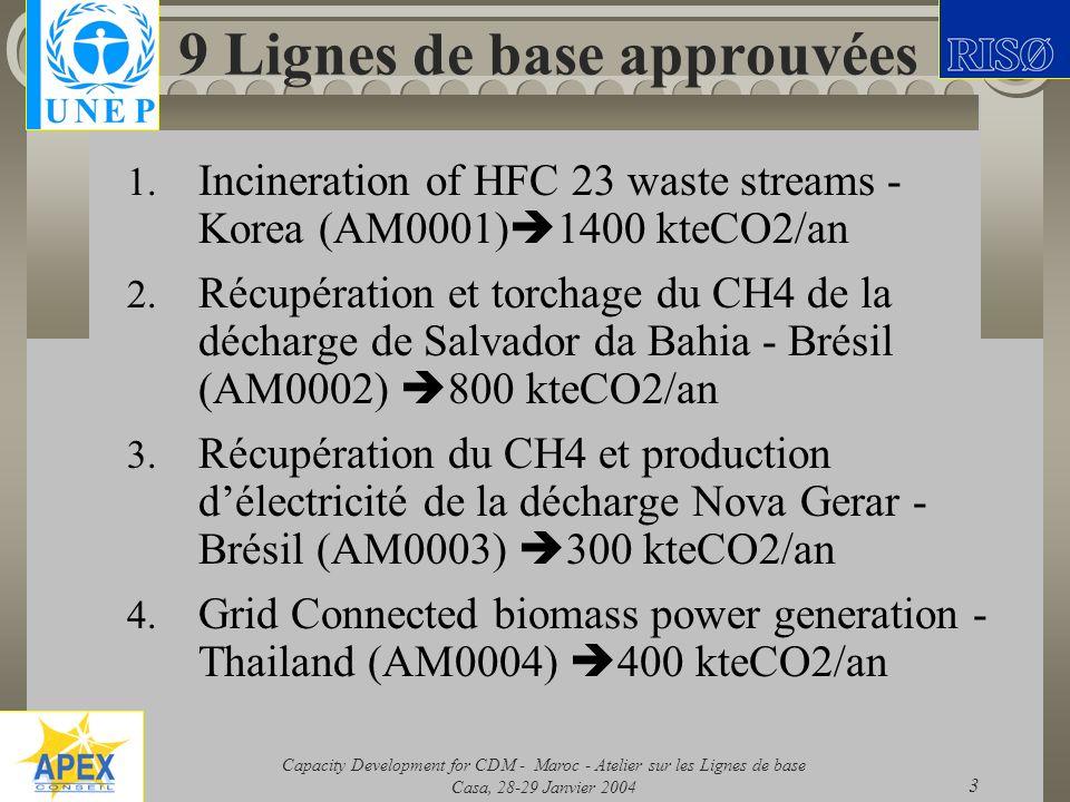 Capacity Development for CDM - Maroc - Atelier sur les Lignes de base Casa, 28-29 Janvier 2004 24 Torchage du méthane de la décharge de Salvador De Bahia, Brésil Actions du projet: Investissement pour augmenter les canalisations de collecte de méthane sur le site de la décharge, ainsi que des capacités de destruction menées dans des conditions contrôlées (brûleurs) Le projet permet de torcher 75%-80% du CH4, au lieu des 19-24% contractuels