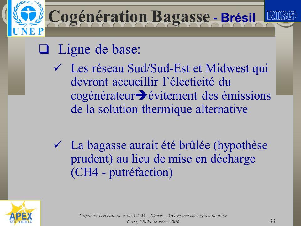 Capacity Development for CDM - Maroc - Atelier sur les Lignes de base Casa, 28-29 Janvier 2004 33 Cogénération Bagasse - Brésil Ligne de base: Les rés