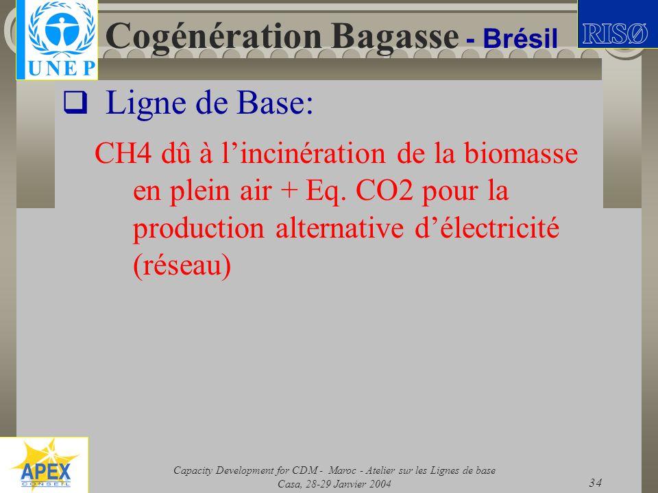 Capacity Development for CDM - Maroc - Atelier sur les Lignes de base Casa, 28-29 Janvier 2004 34 Cogénération Bagasse - Brésil Ligne de Base: CH4 dû