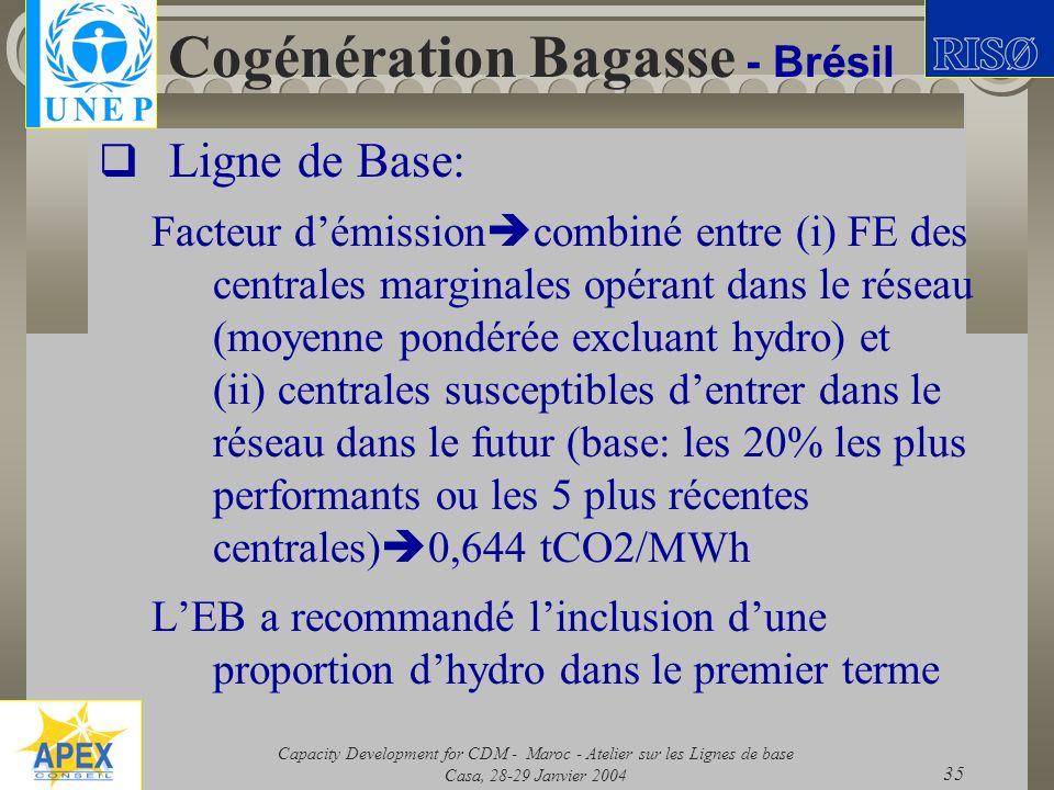 Capacity Development for CDM - Maroc - Atelier sur les Lignes de base Casa, 28-29 Janvier 2004 35 Cogénération Bagasse - Brésil Ligne de Base: Facteur