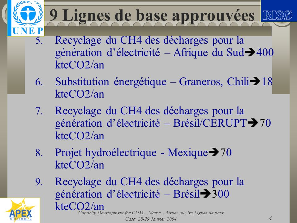 Capacity Development for CDM - Maroc - Atelier sur les Lignes de base Casa, 28-29 Janvier 2004 35 Cogénération Bagasse - Brésil Ligne de Base: Facteur démission combiné entre (i) FE des centrales marginales opérant dans le réseau (moyenne pondérée excluant hydro) et (ii) centrales susceptibles dentrer dans le réseau dans le futur (base: les 20% les plus performants ou les 5 plus récentes centrales) 0,644 tCO2/MWh LEB a recommandé linclusion dune proportion dhydro dans le premier terme