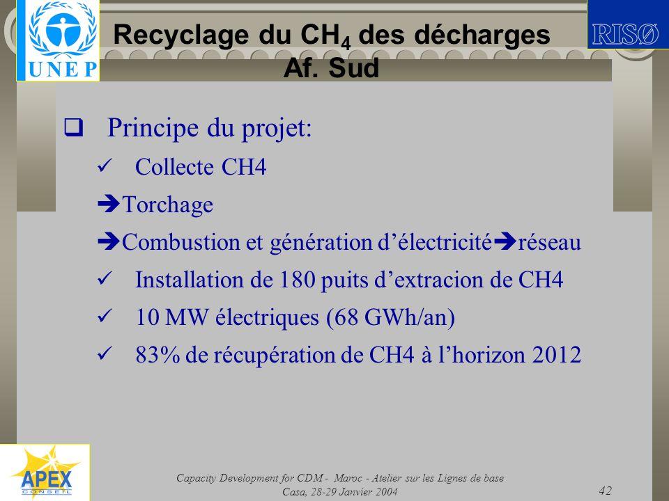 Capacity Development for CDM - Maroc - Atelier sur les Lignes de base Casa, 28-29 Janvier 2004 42 Recyclage du CH 4 des décharges Af. Sud Principe du