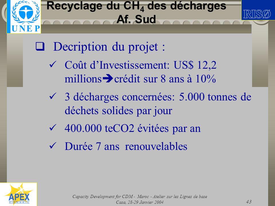 Capacity Development for CDM - Maroc - Atelier sur les Lignes de base Casa, 28-29 Janvier 2004 43 Recyclage du CH 4 des décharges Af. Sud Decription d