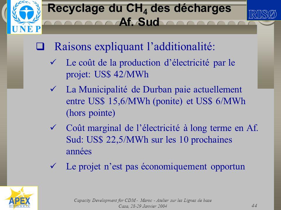 Capacity Development for CDM - Maroc - Atelier sur les Lignes de base Casa, 28-29 Janvier 2004 44 Recyclage du CH 4 des décharges Af. Sud Raisons expl