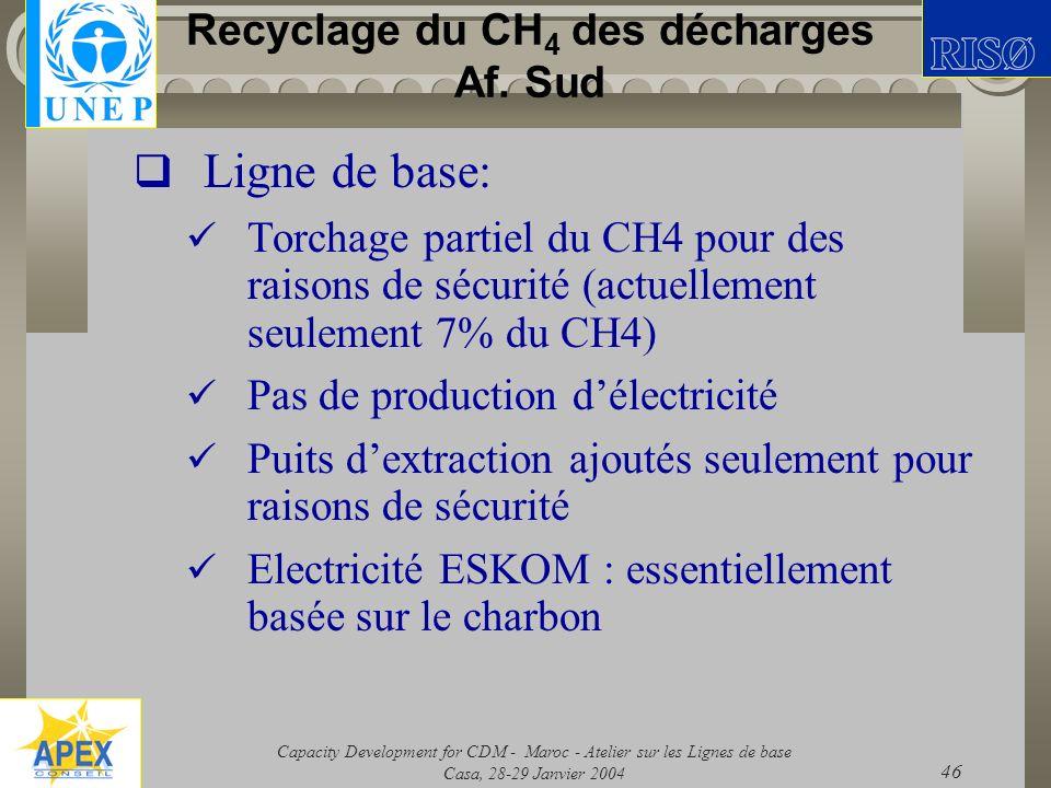 Capacity Development for CDM - Maroc - Atelier sur les Lignes de base Casa, 28-29 Janvier 2004 46 Recyclage du CH 4 des décharges Af. Sud Ligne de bas