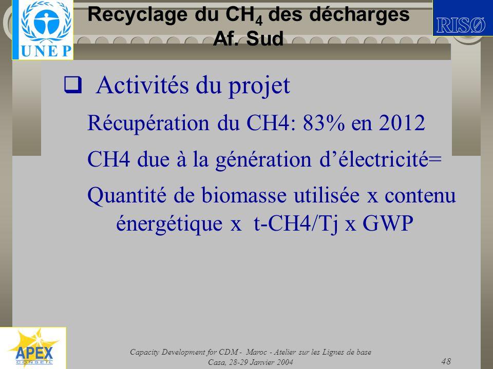 Capacity Development for CDM - Maroc - Atelier sur les Lignes de base Casa, 28-29 Janvier 2004 48 Recyclage du CH 4 des décharges Af. Sud Activités du