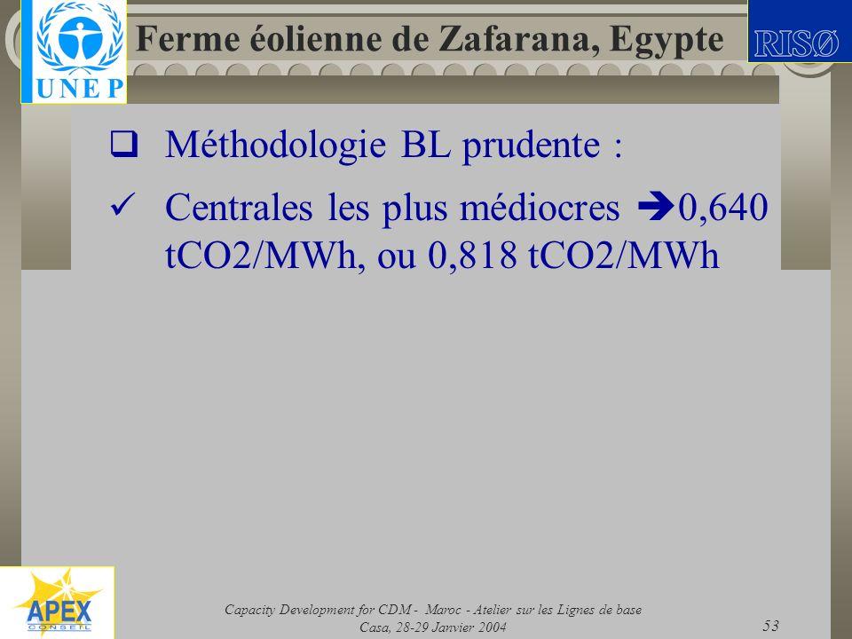 Capacity Development for CDM - Maroc - Atelier sur les Lignes de base Casa, 28-29 Janvier 2004 53 Ferme éolienne de Zafarana, Egypte Méthodologie BL p