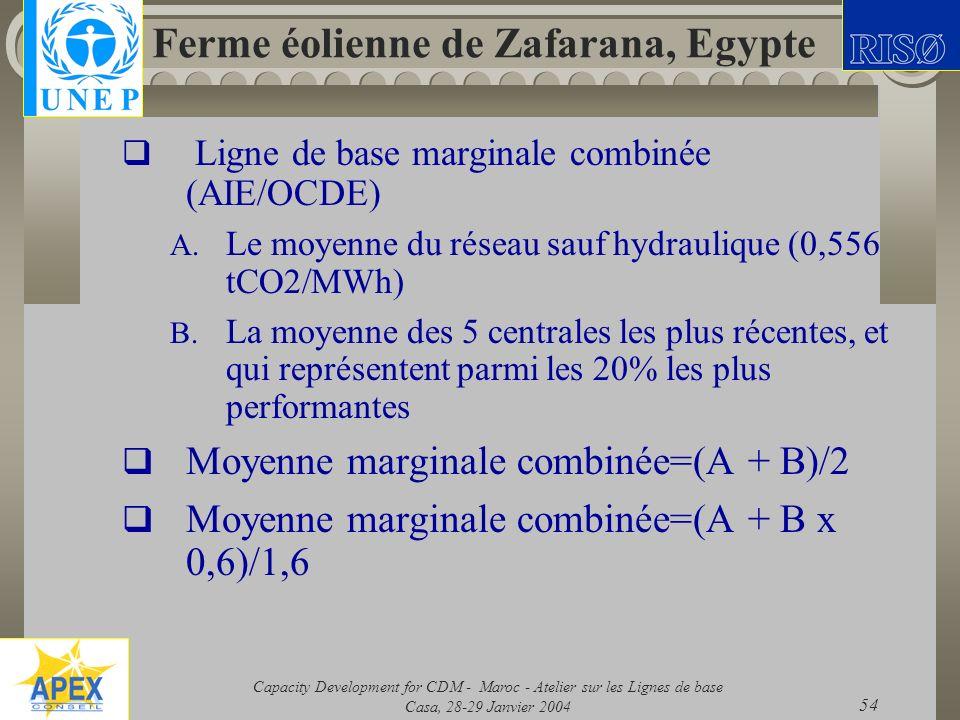 Capacity Development for CDM - Maroc - Atelier sur les Lignes de base Casa, 28-29 Janvier 2004 54 Ferme éolienne de Zafarana, Egypte Ligne de base mar