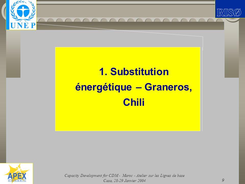 Capacity Development for CDM - Maroc - Atelier sur les Lignes de base Casa, 28-29 Janvier 2004 9 1. Substitution énergétique – Graneros, Chili