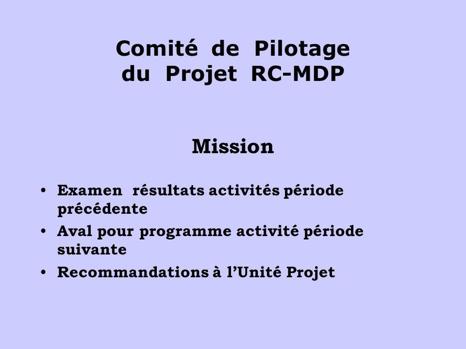 Comité de Pilotage du Projet RC-MDP Mission Examen résultats activités période précédente Aval pour programme activité période suivante Recommandations à lUnité Projet