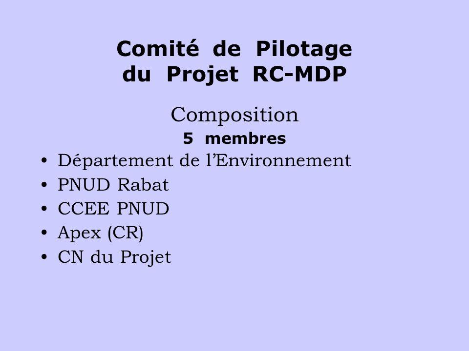 Comité de Pilotage du Projet RC-MDP Composition 5 membres Département de lEnvironnement PNUD Rabat CCEE PNUD Apex (CR) CN du Projet