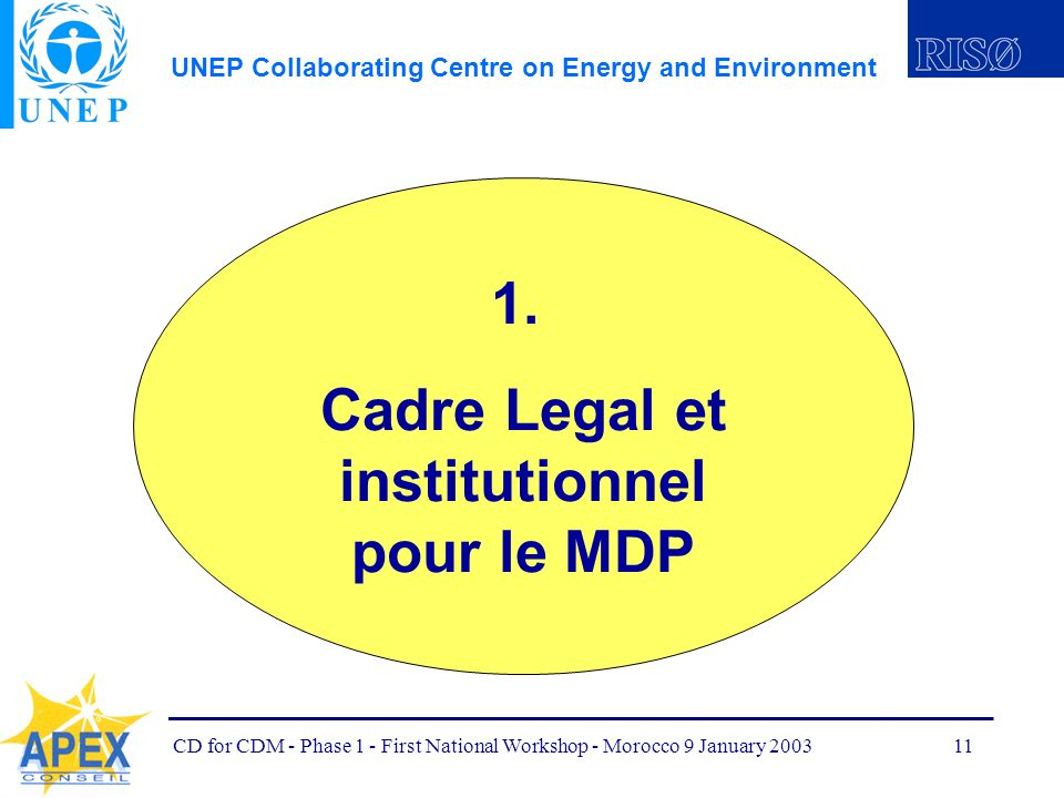 UNEP Collaborating Centre on Energy and Environment CD for CDM - Phase 1 - First National Workshop - Morocco 9 January 200311 1.