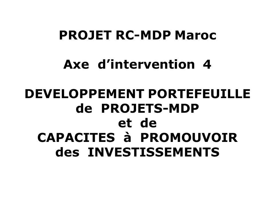 PROJET RC-MDP Maroc Axe dintervention 4 DEVELOPPEMENT PORTEFEUILLE de PROJETS-MDP et de CAPACITES à PROMOUVOIR des INVESTISSEMENTS