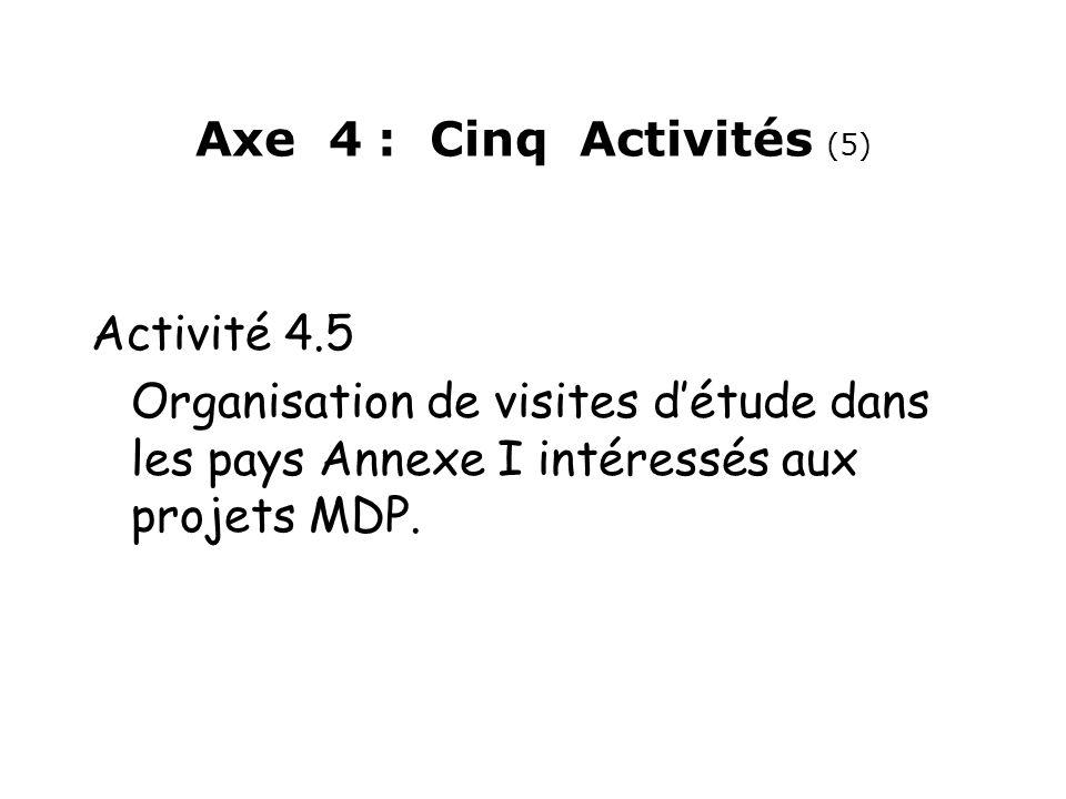 Axe 4 : Cinq Activités (5) Activité 4.5 Organisation de visites détude dans les pays Annexe I intéressés aux projets MDP.