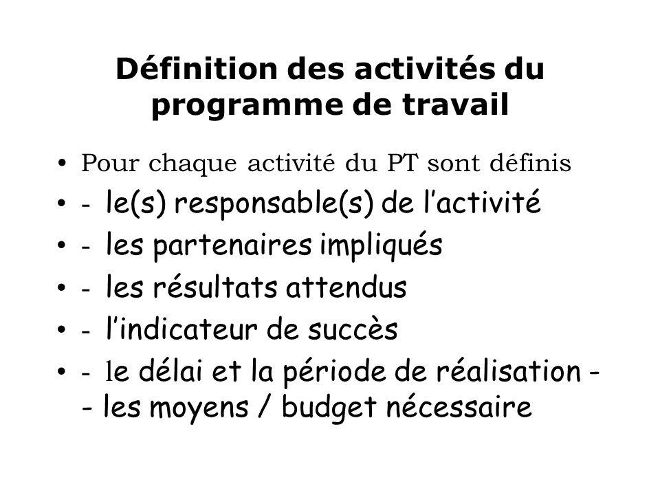 Définition des activités du programme de travail Pour chaque activité du PT sont définis - le(s) responsable(s) de lactivité - les partenaires impliqués - les résultats attendus - lindicateur de succès - l e délai et la période de réalisation - - les moyens / budget nécessaire
