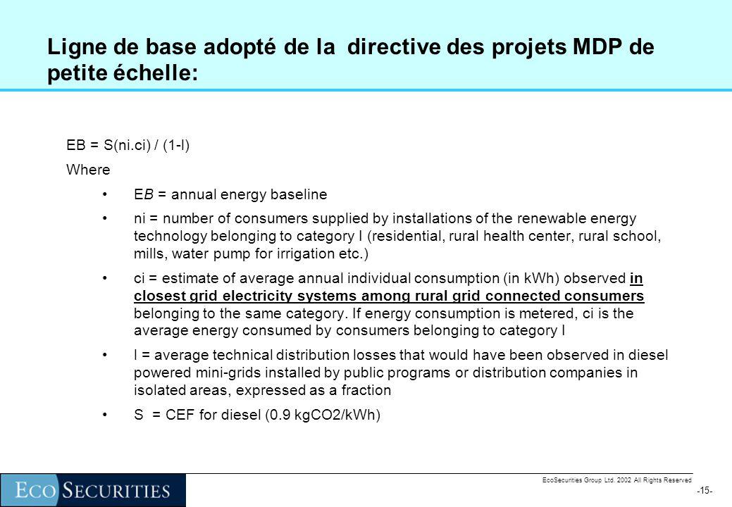 -14- EcoSecurities Group Ltd. 2002 All Rights Reserved Le projet de kits de solaires et de micro hydrauliques au Népal : Le détenteur de projet cest l