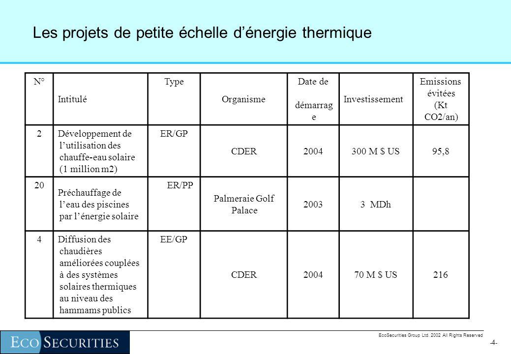 -3--3- EcoSecurities Group Ltd. 2002 All Rights Reserved Le portefeuille de projets de petit échelle identifié au Maroc