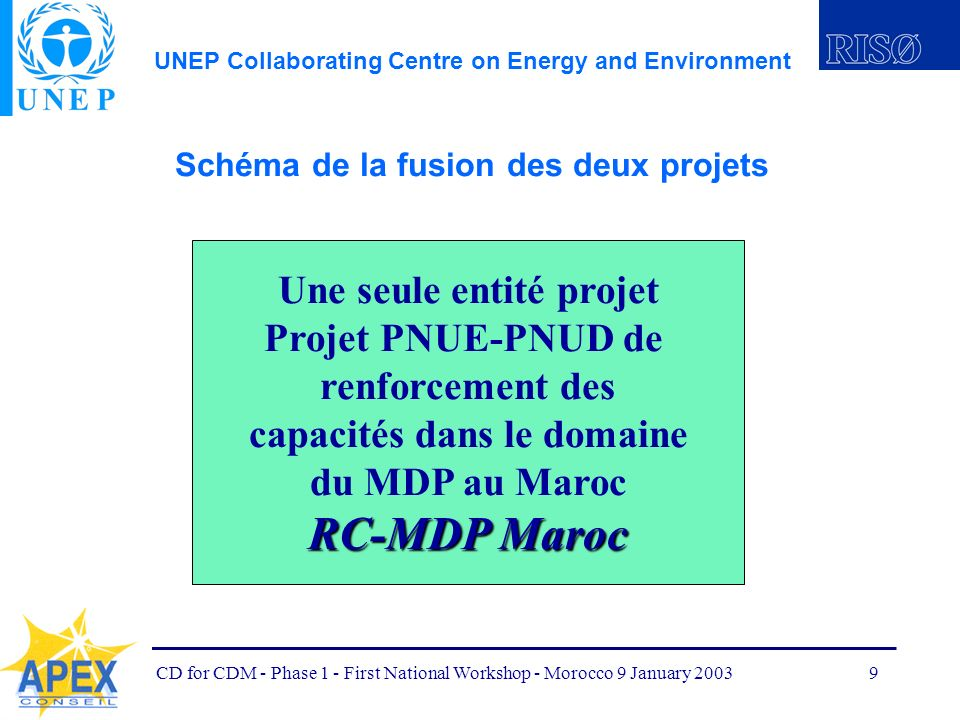 UNEP Collaborating Centre on Energy and Environment CD for CDM - Phase 1 - First National Workshop - Morocco 9 January 20039 Schéma de la fusion des d