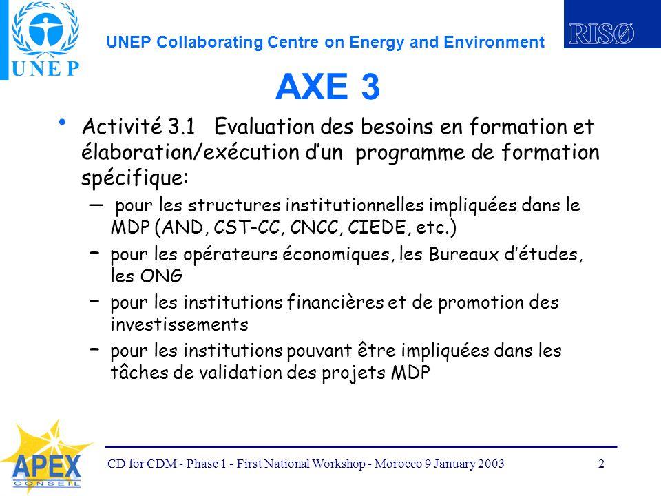 UNEP Collaborating Centre on Energy and Environment CD for CDM - Phase 1 - First National Workshop - Morocco 9 January 20033 AXE 3: Activité 3.2 : Elaboration dun ensemble de matériaux pédagogiques (manuels, guides, etc.) sur les projets MDP à lintention des quatre groupes cibles