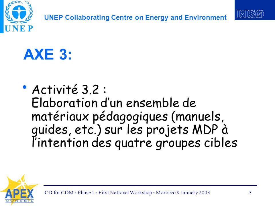 UNEP Collaborating Centre on Energy and Environment CD for CDM - Phase 1 - First National Workshop - Morocco 9 January 20034 AXE 3: Activité 3.3: Organisation dateliers de formation à léchelle nationale (et au niveau régional) sur les projets MDP à lintention des quatre groupes cibles