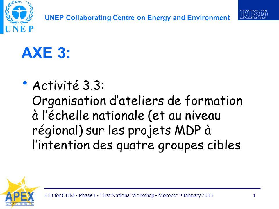UNEP Collaborating Centre on Energy and Environment CD for CDM - Phase 1 - First National Workshop - Morocco 9 January 20035 AXE 3 : Activité 3.4: Développement de directives réglementaires, légales, financières, et techniques régissant la formulation, la validation, lexécution, le suivi, la verification et la certification des projets MDP