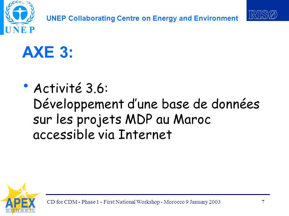 UNEP Collaborating Centre on Energy and Environment CD for CDM - Phase 1 - First National Workshop - Morocco 9 January 20038 AXE 3: Activité 3.7: Appui au Réseau MDP-Maroc (réseau dexperts)