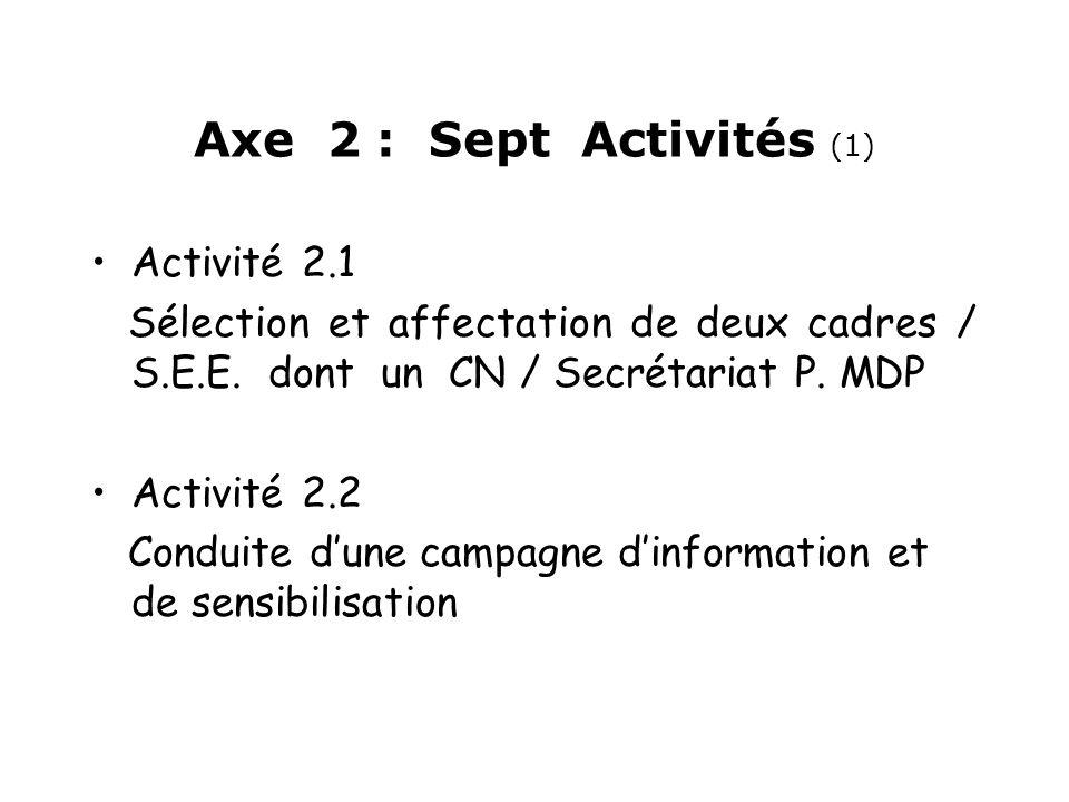 Axe 2 : Sept Activités (2) Activité 2.3 TdR pour la sélection des membres du Conseil National MDP (CN-MDP) Activité 2.4 Suivi désignation officielle des membres de lAND par leur autorité de tutelle