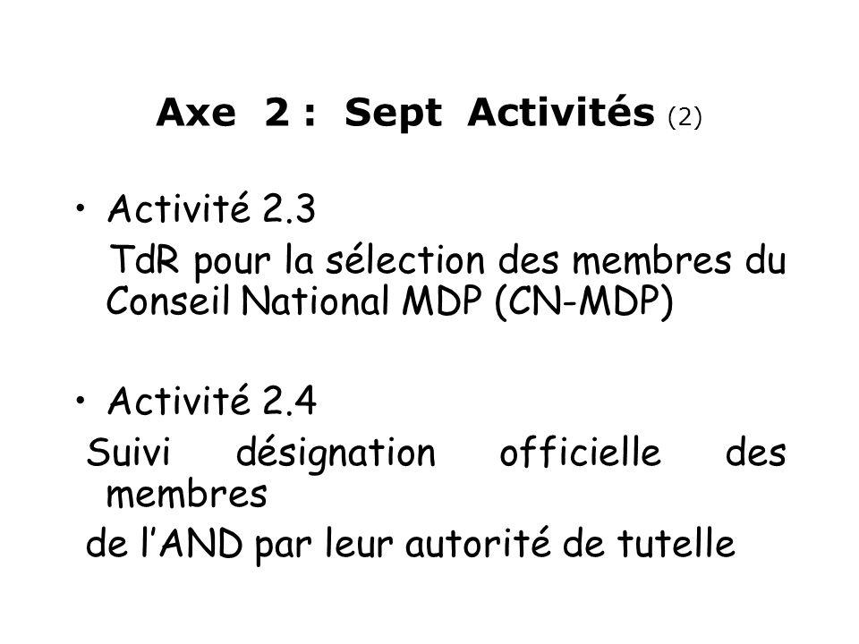 Axe 2 : Sept Activités (3) Activité 2.5 Suivi de la création par Décret de lAND Activité 2.6 Suivi du fonctionnement et du programme dactivité annuel de lAND et du budget Activité 2.7 Recrutement dune E.