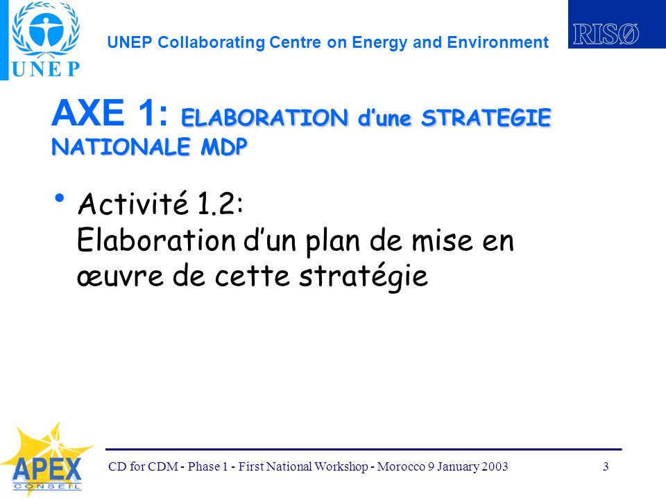 UNEP Collaborating Centre on Energy and Environment CD for CDM - Phase 1 - First National Workshop - Morocco 9 January 20033 ELABORATION dune STRATEGI