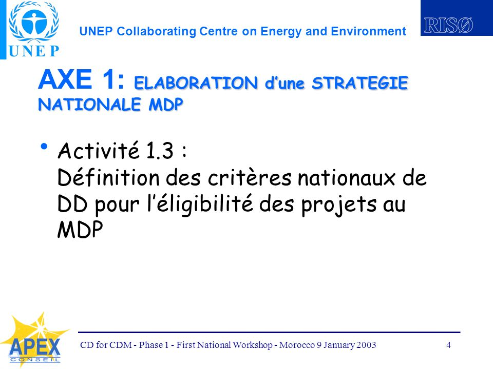UNEP Collaborating Centre on Energy and Environment CD for CDM - Phase 1 - First National Workshop - Morocco 9 January 20034 ELABORATION dune STRATEGI
