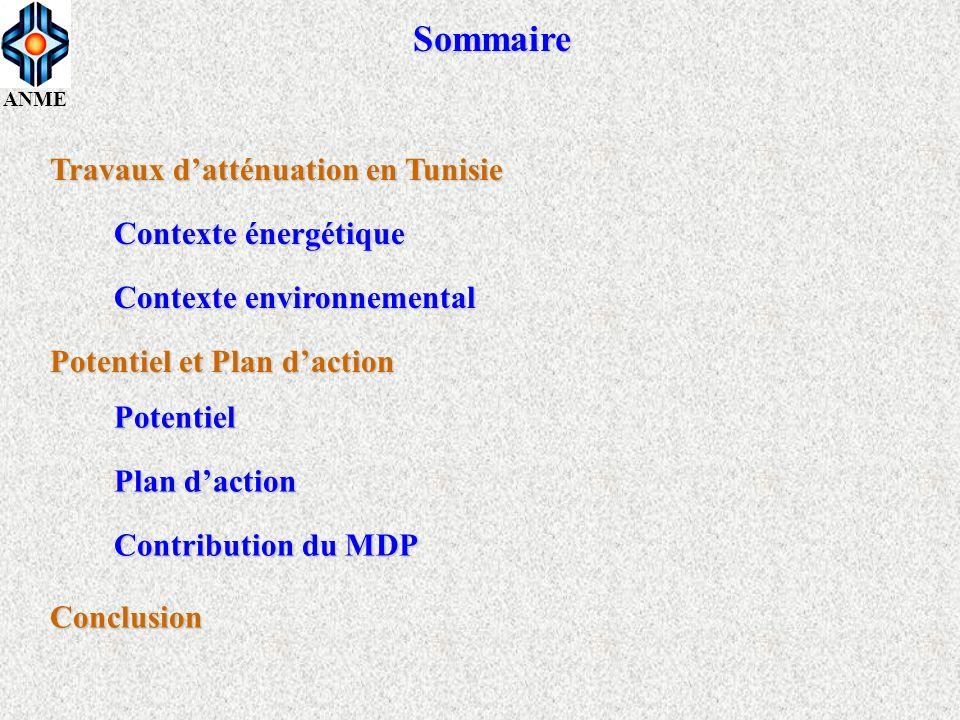 ANME Sommaire Travaux datténuation en Tunisie Potentiel et Plan daction Contribution du MDP Contexte énergétique Contexte environnemental Potentiel Pl