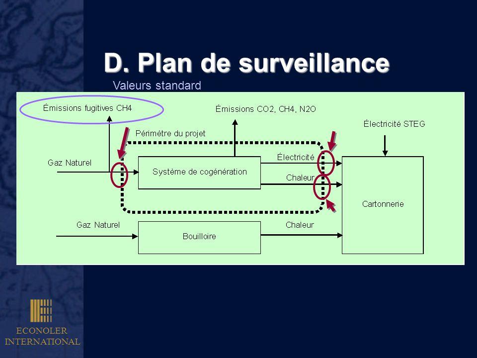 ECONOLER INTERNATIONAL D. Plan de surveillance Valeurs standard