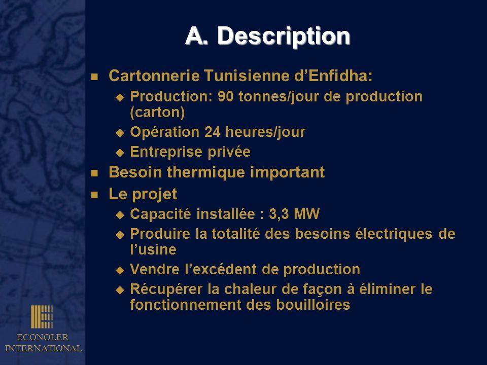 ECONOLER INTERNATIONAL A. Description A. Description n Cartonnerie Tunisienne dEnfidha: u Production: 90 tonnes/jour de production (carton) u Opératio
