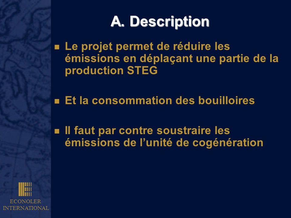 ECONOLER INTERNATIONAL A. Description A. Description n Le projet permet de réduire les émissions en déplaçant une partie de la production STEG n Et la