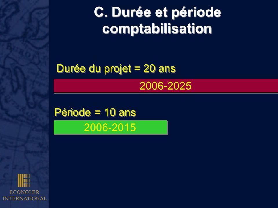 ECONOLER INTERNATIONAL C. Durée et période comptabilisation 2006-2025 Durée du projet = 20 ans 2006-2015 Période = 10 ans